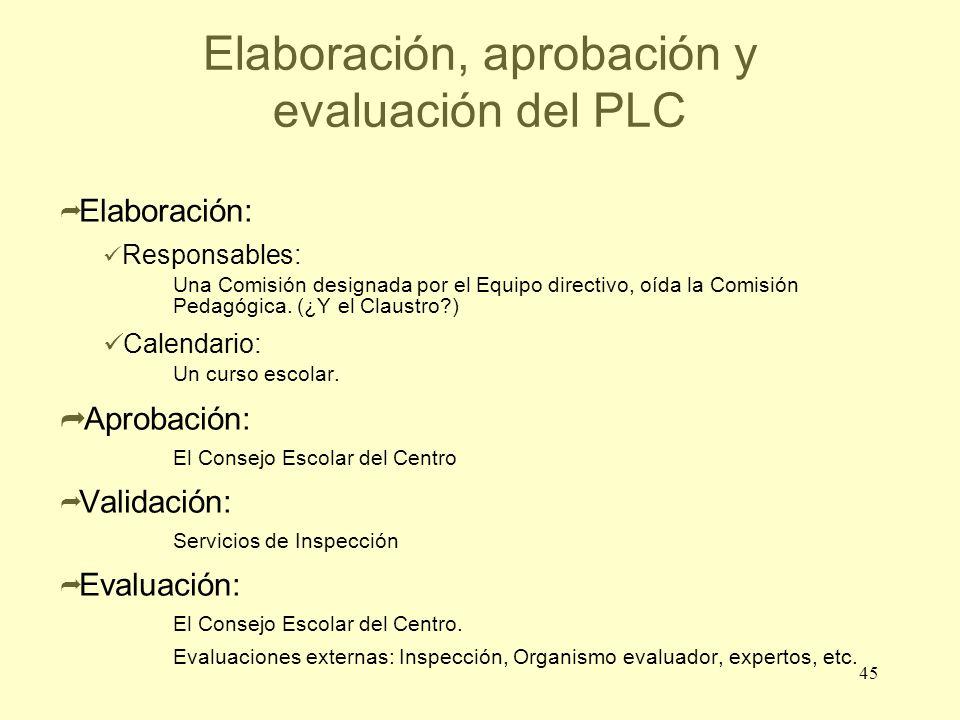 45 Elaboración, aprobación y evaluación del PLC Elaboración: Responsables: Una Comisión designada por el Equipo directivo, oída la Comisión Pedagógica