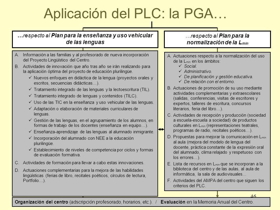 46 A.Información a las familias y al profesorado de nueva incorporación del Proyecto Lingüístico del Centro. B.Actividades de innovación que año tras