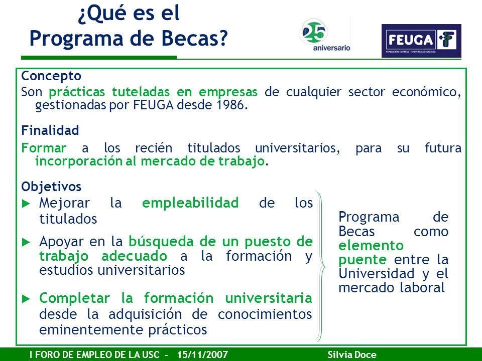 I FORO DE EMPLEO DE LA USC - 15/11/2007 Silvia Doce Concepto Son prácticas tuteladas en empresas de cualquier sector económico, gestionadas por FEUGA