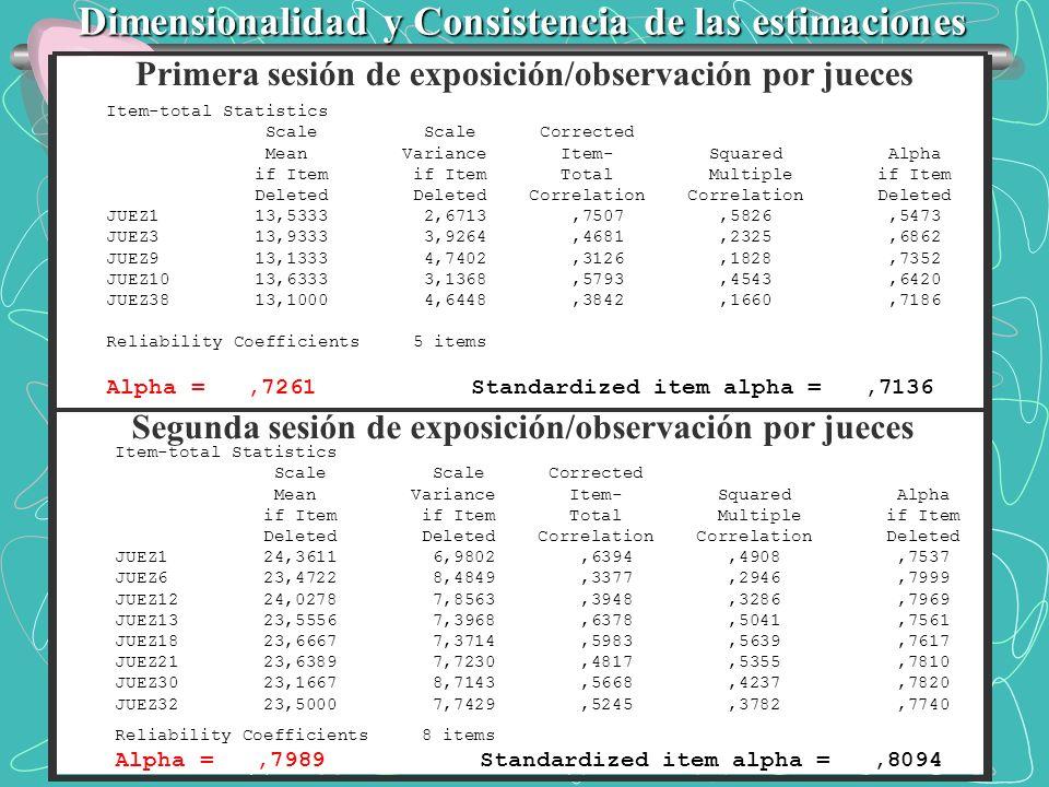 Dimensionalidad y Consistencia de las estimaciones Primera sesión de exposición/observación por jueces Segunda sesión de exposición/observación por ju