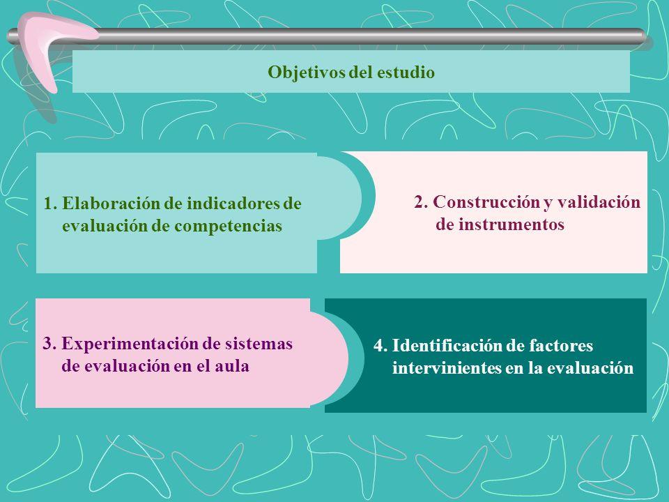 Objetivos del estudio 2. Construcción y validación de instrumentos 1. Elaboración de indicadores de evaluación de competencias 4. Identificación de fa