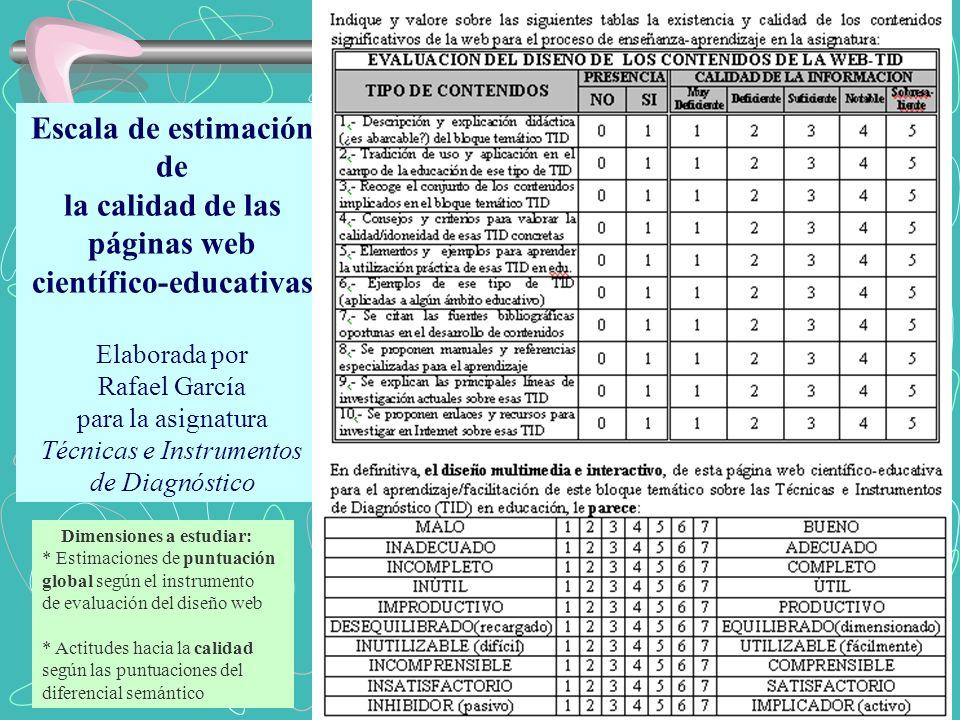 Escala de estimación de la calidad de las páginas web científico-educativas Elaborada por Rafael García para la asignatura Técnicas e Instrumentos de