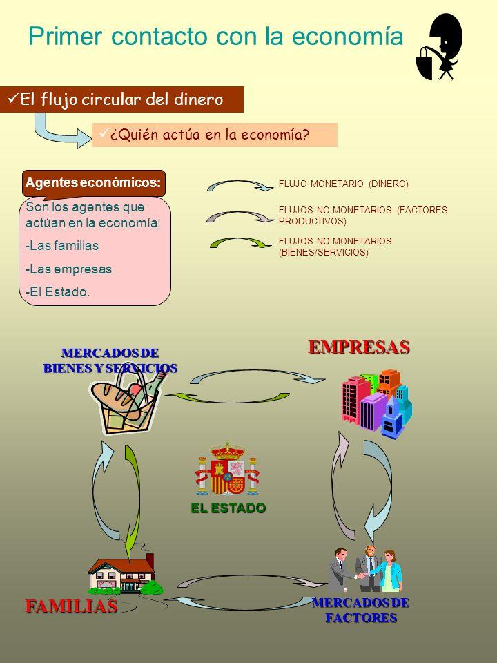 Primer contacto con la economía El flujo circular del dinero ¿Quién actúa en la economía.