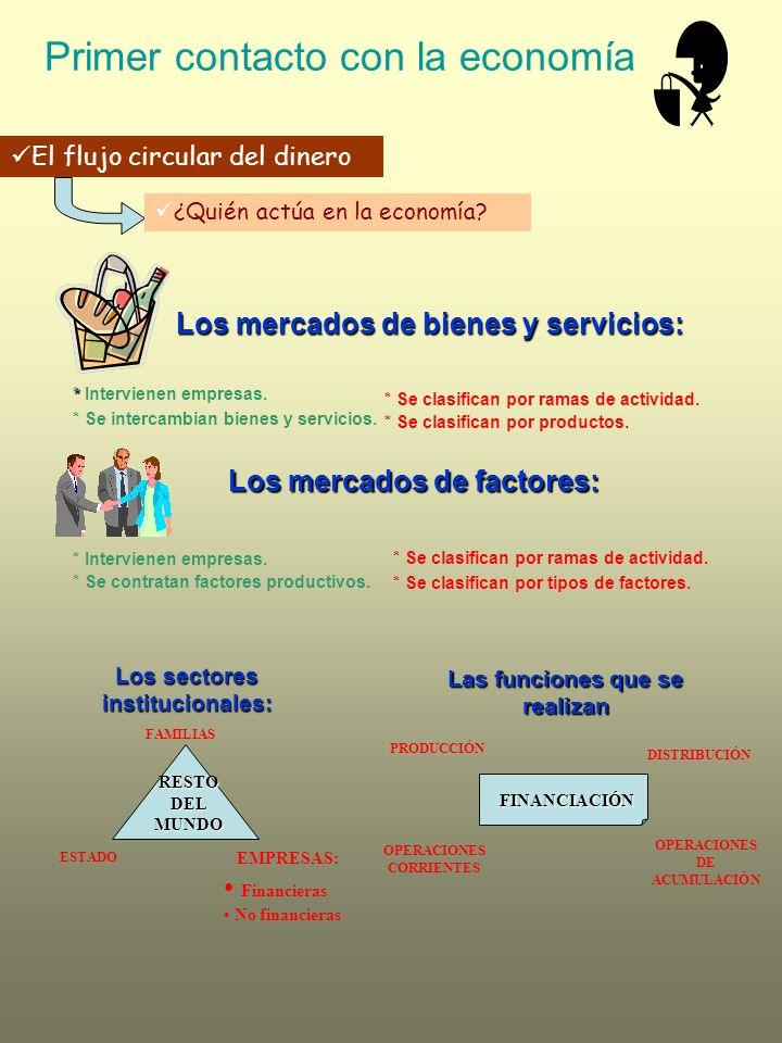 Primer contacto con la economía El flujo circular del dinero ¿Quién actúa en la economía? Los mercados de bienes y servicios: * Intervienen empresas.