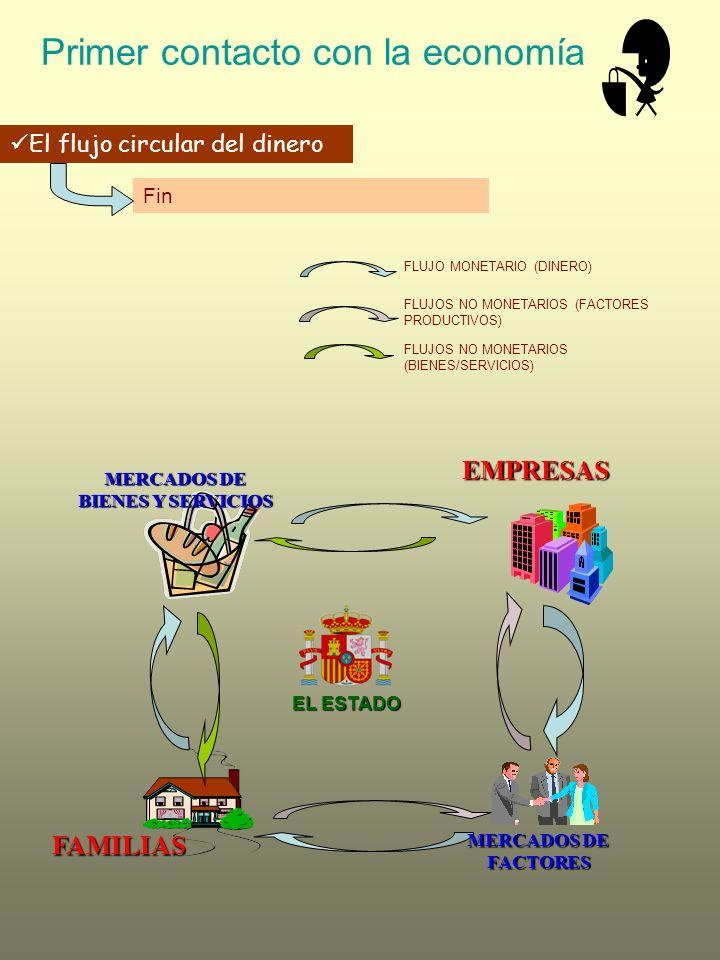 Primer contacto con la economía Fin El flujo circular del dinero FLUJO MONETARIO (DINERO) FLUJOS NO MONETARIOS (BIENES/SERVICIOS) FLUJOS NO MONETARIOS