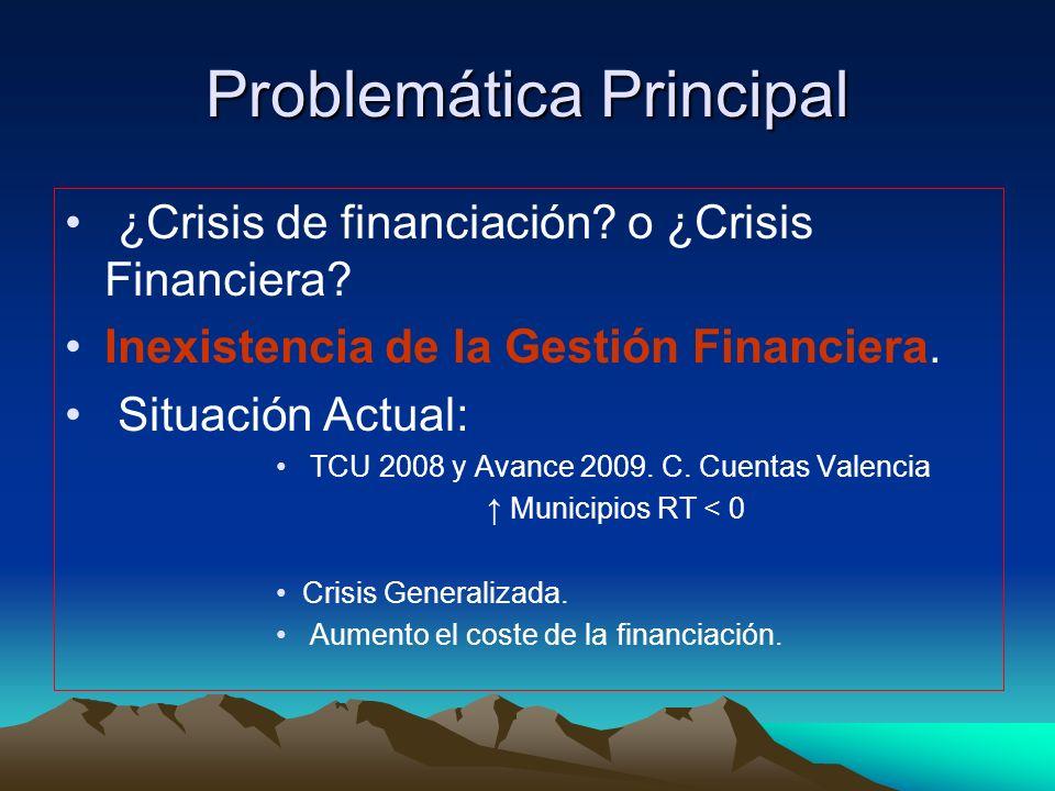 Problemática Principal ¿Crisis de financiación? o ¿Crisis Financiera? Inexistencia de la Gestión Financiera. Situación Actual: TCU 2008 y Avance 2009.