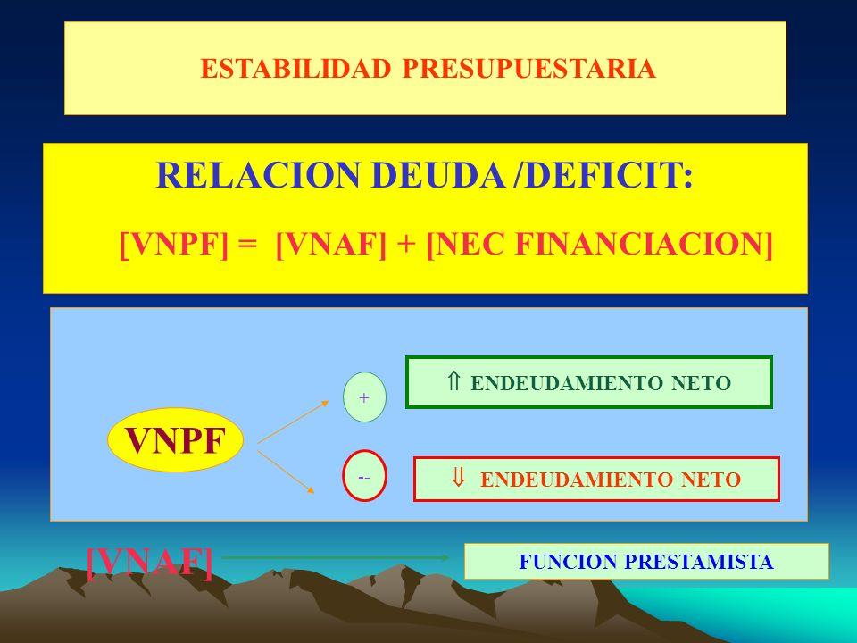 ESTABILIDAD PRESUPUESTARIA RELACION DEUDA /DEFICIT: VNPF] = [VNAF] + [NEC FINANCIACION] + - ENDEUDAMIENTO NETO VNPF ENDEUDAMIENTO NETO [VNAF] FUNCION