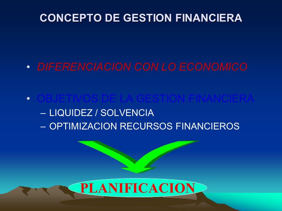 CONCEPTO DE GESTION FINANCIERA DIFERENCIACION CON LO ECONOMICO OBJETIVOS DE LA GESTION FINANCIERA –LIQUIDEZ / SOLVENCIA –OPTIMIZACION RECURSOS FINANCI