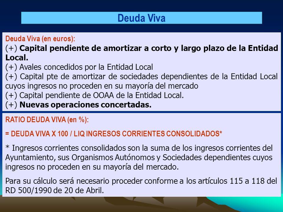 Deuda Viva Deuda Viva (en euros): (+) Capital pendiente de amortizar a corto y largo plazo de la Entidad Local. (+) Avales concedidos por la Entidad L