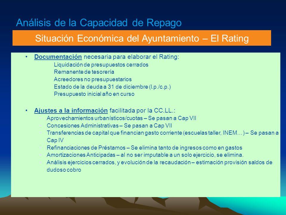 Análisis de la Capacidad de Repago Situación Económica del Ayuntamiento – El Rating Documentación necesaria para elaborar el Rating: Liquidación de pr