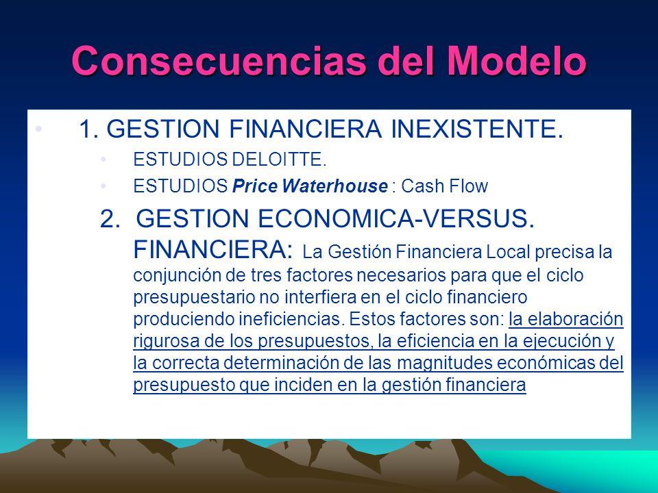 Consecuencias del Modelo 1. GESTION FINANCIERA INEXISTENTE. ESTUDIOS DELOITTE. ESTUDIOS Price Waterhouse : Cash Flow 2. GESTION ECONOMICA-VERSUS. FINA