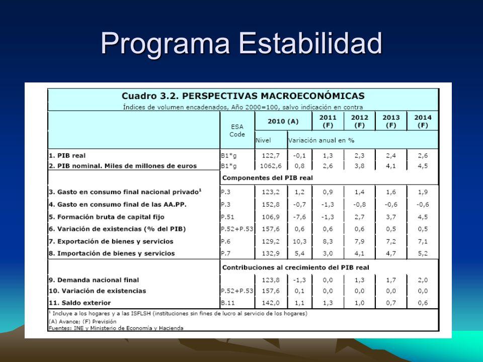 Programa Estabilidad