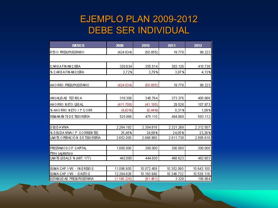 EJEMPLO PLAN 2009-2012 DEBE SER INDIVIDUAL