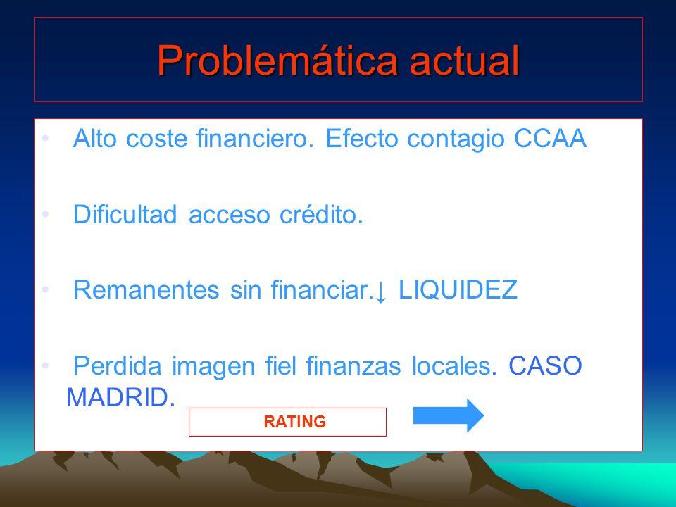 Problemática actual Alto coste financiero. Efecto contagio CCAA Dificultad acceso crédito. Remanentes sin financiar. LIQUIDEZ Perdida imagen fiel fina