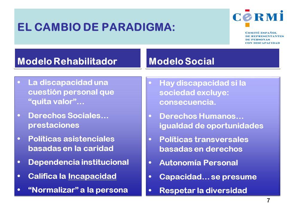 EL CAMBIO DE PARADIGMA: Modelo Rehabilitador La discapacidad una cuestión personal que quita valor… Derechos Sociales… prestaciones Políticas asistenc