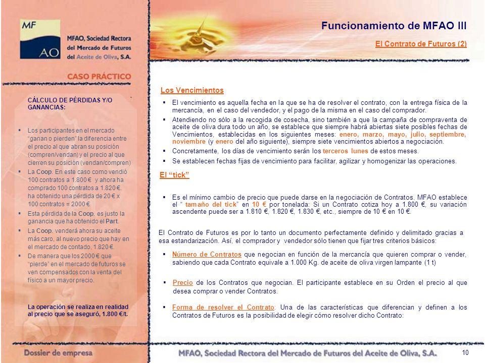 10 Funcionamiento de MFAO III Forma de resolver el Contrato: Una de las características que diferencian y definen a los Contratos de Futuros es la pos