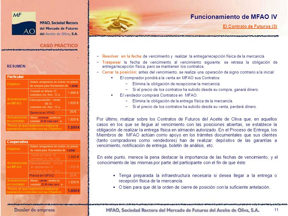 11 Resolver en la fecha de vencimiento y realizar la entrega/recepción física de la mercancía Traspasar la fecha de vencimiento al vencimiento siguien