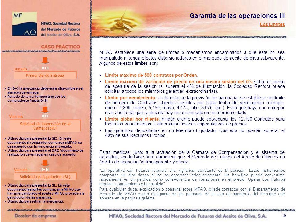 16 Garantía de las operaciones III Los Límites Límite máximo de 500 contratos por Orden. Límite máximo de variación de precio en una misma sesión del