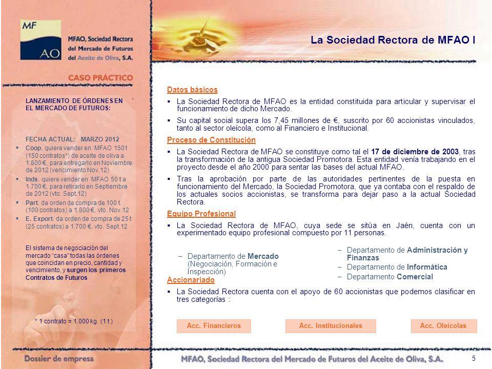 5 LANZAMIENTO DE ÓRDENES EN EL MERCADO DE FUTUROS: FECHA ACTUAL: MARZO 2012 Coop. quiere vender en MFAO 150 t (150 contratos*) de aceite de oliva a 1.