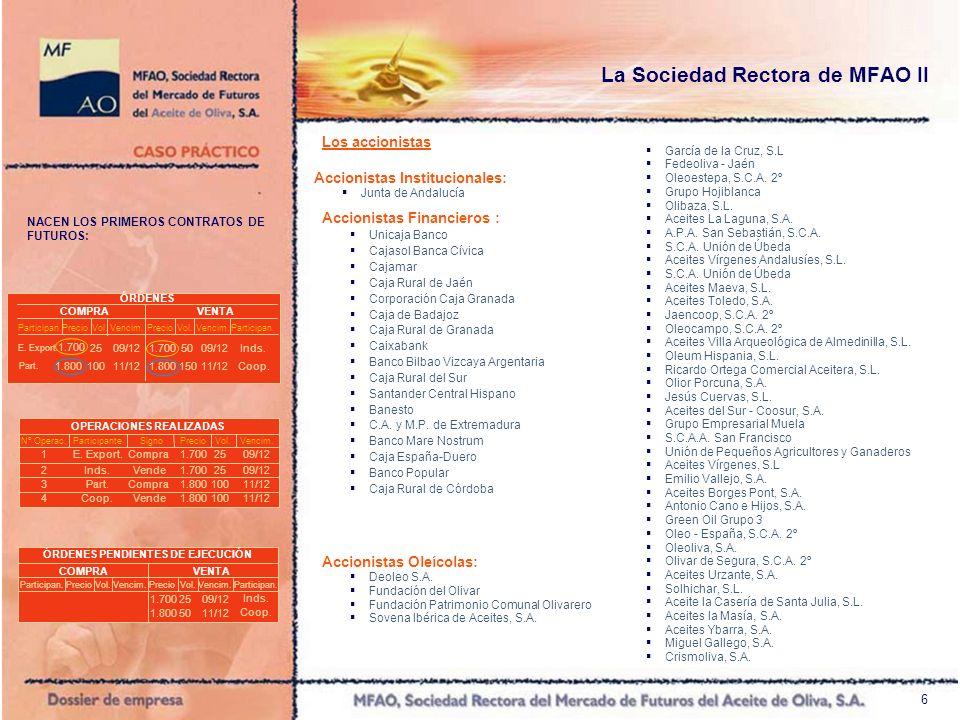 6 Los accionistas La Sociedad Rectora de MFAO II Accionistas Financieros : Unicaja Banco Cajasol Banca Cívica Cajamar Caja Rural de Jaén Corporación C