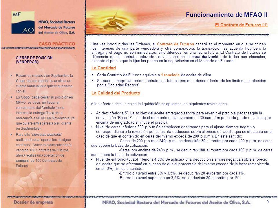9 Funcionamiento de MFAO II Una vez introducidas las Órdenes, el Contrato de Futuros nacerá en el momento en que se crucen los intereses de una parte