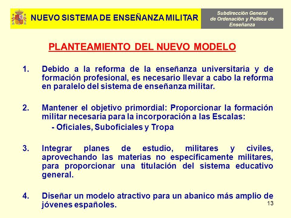 Subdirección General de Ordenación y Política de Enseñanza 13 1.Debido a la reforma de la enseñanza universitaria y de formación profesional, es neces