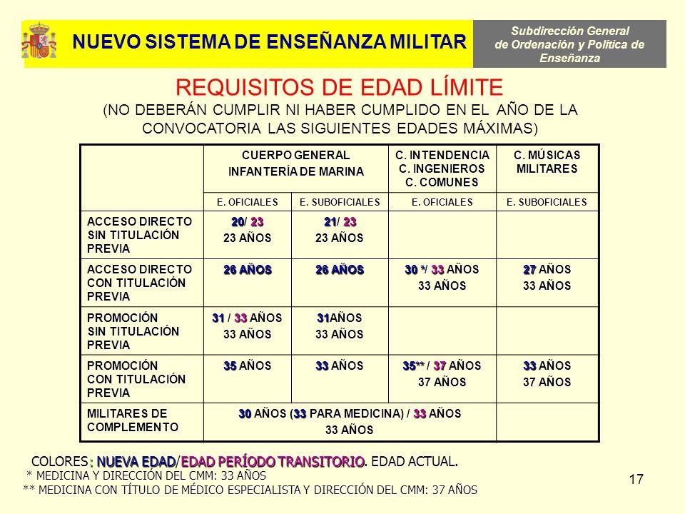 Subdirección General de Ordenación y Política de Enseñanza 17 NUEVO SISTEMA DE ENSEÑANZA MILITAR CUERPO GENERAL INFANTERÍA DE MARINA C. INTENDENCIA C.