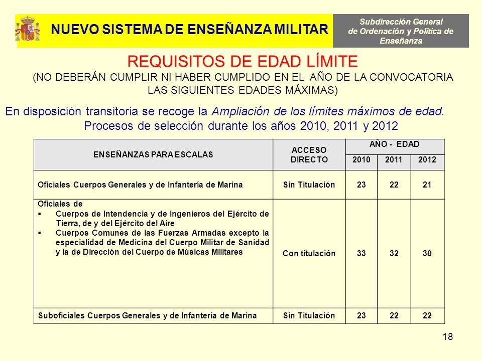 Subdirección General de Ordenación y Política de Enseñanza 18 NUEVO SISTEMA DE ENSEÑANZA MILITAR REQUISITOS DE EDAD LÍMITE (NO DEBERÁN CUMPLIR NI HABE