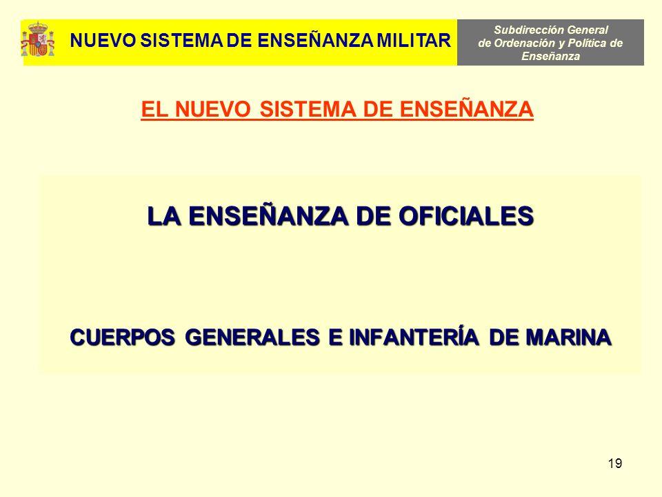 Subdirección General de Ordenación y Política de Enseñanza 19 LA ENSEÑANZA DE OFICIALES CUERPOS GENERALES E INFANTERÍA DE MARINA EL NUEVO SISTEMA DE E