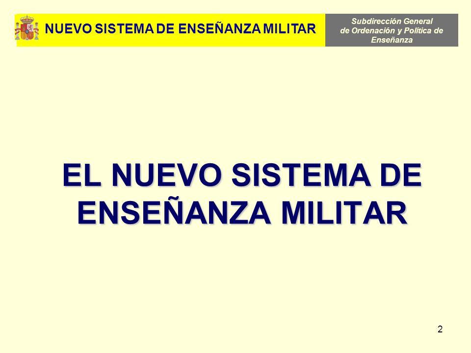 Subdirección General de Ordenación y Política de Enseñanza 2 EL NUEVO SISTEMA DE ENSEÑANZA MILITAR NUEVO SISTEMA DE ENSEÑANZA MILITAR