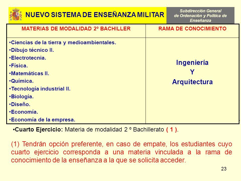 Subdirección General de Ordenación y Política de Enseñanza 23 ACCESO A LOS CENTROS DOCENTES MILITARES Real Decreto 1892/2008, de 14 de noviembre, por