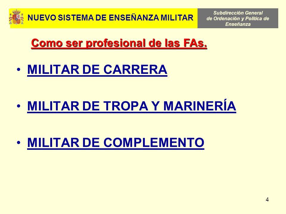 Subdirección General de Ordenación y Política de Enseñanza 4 MILITAR DE CARRERA MILITAR DE TROPA Y MARINERÍA MILITAR DE COMPLEMENTO NUEVO SISTEMA DE E