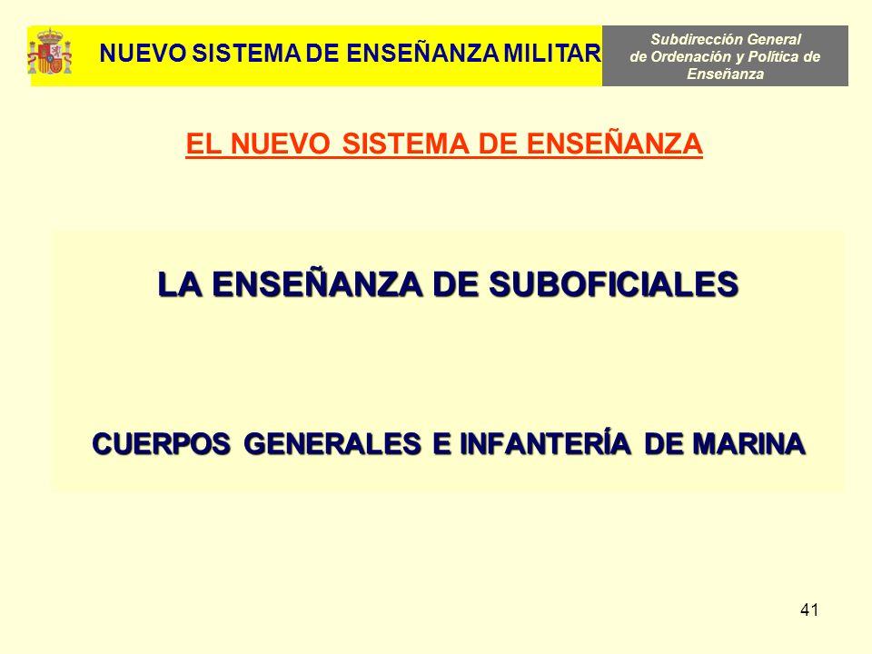 Subdirección General de Ordenación y Política de Enseñanza 41 LA ENSEÑANZA DE SUBOFICIALES CUERPOS GENERALES E INFANTERÍA DE MARINA EL NUEVO SISTEMA D
