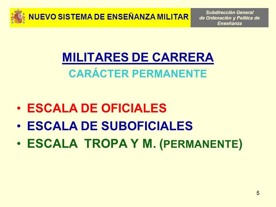 Subdirección General de Ordenación y Política de Enseñanza 5 NUEVO SISTEMA DE ENSEÑANZA MILITAR MILITARES DE CARRERA CARÁCTER PERMANENTE ESCALA DE OFI