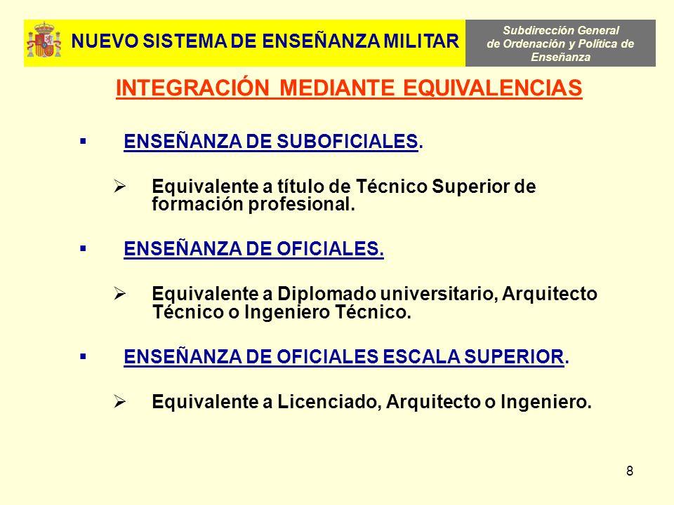 Subdirección General de Ordenación y Política de Enseñanza 8 ENSEÑANZA DE SUBOFICIALES. Equivalente a título de Técnico Superior de formación profesio