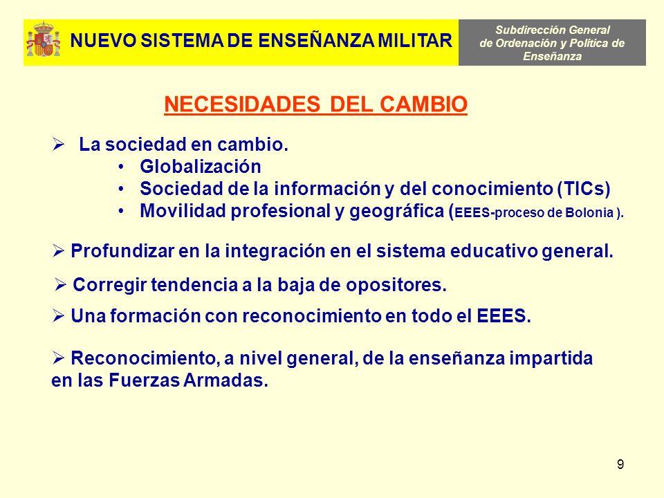 Subdirección General de Ordenación y Política de Enseñanza 9 Reconocimiento, a nivel general, de la enseñanza impartida en las Fuerzas Armadas. NECESI