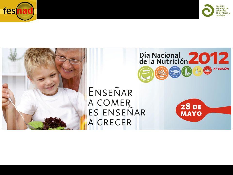 http://www.fao.org/fileadmin/templates/esa/Global_persepctives/Presentations/Montreal-JS.pdf NutrientesPerfil alimentario 1961/63 Objetivos nutricionales - Recomendaciones dietéticas Proteínas (%)12.510-15% Total de lípidos (%)24.7<35% Saturados (%)6.5<7% Poliinsaturados (%)5.0< 7% Monoinsaturados (%)11.215-20% Colesterol203< 300 mg/d Carbohidratos (%)62.850-55% Azucares simples (%)7.9< 10% Fibra (g/per cápita/día)27.425-30 g/d Sodio (mg/per cápita/día)1375< 2000 mg/d LA EVOLUCIÓN DE LA DIETA La dieta de los 60 cumplía con los objetivos nutricionales: