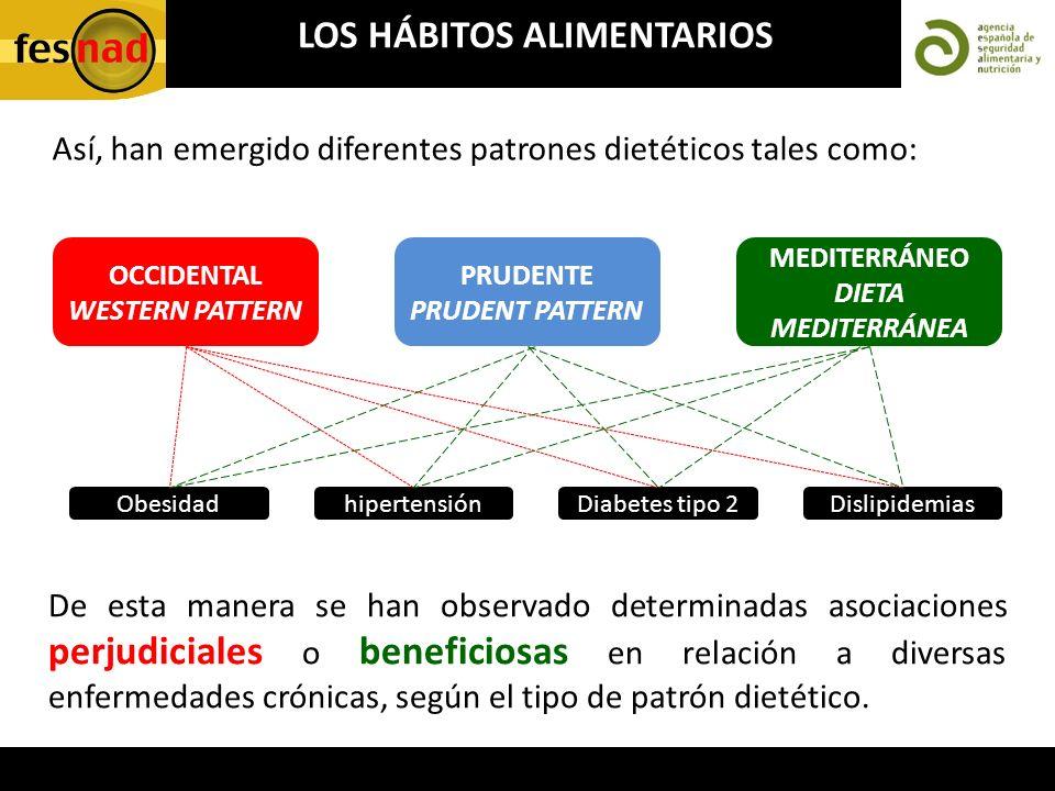 Así, han emergido diferentes patrones dietéticos tales como: De esta manera se han observado determinadas asociaciones perjudiciales o beneficiosas en