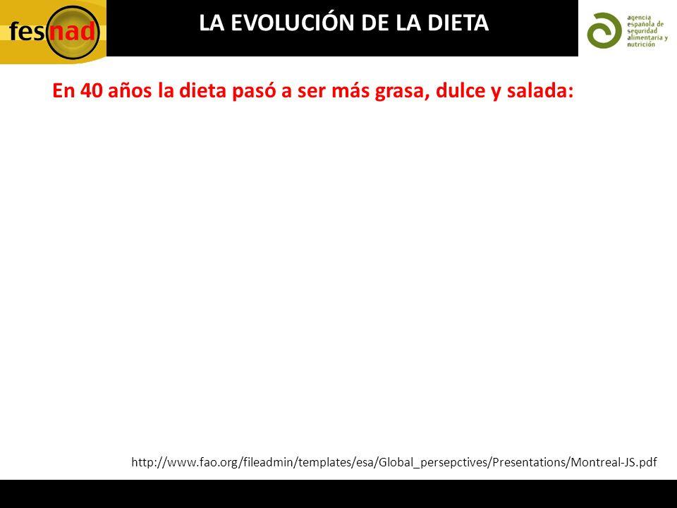 http://www.fao.org/fileadmin/templates/esa/Global_persepctives/Presentations/Montreal-JS.pdf LA EVOLUCIÓN DE LA DIETA En 40 años la dieta pasó a ser m