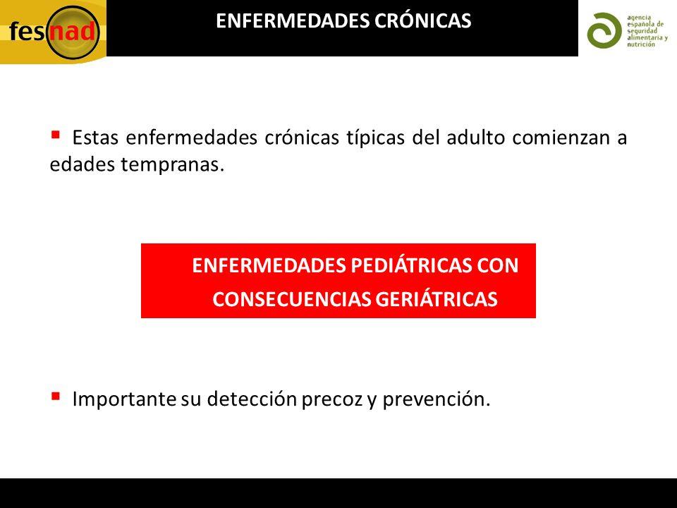 http://www.fao.org/fileadmin/templates/esa/Global_persepctives/Presentations/Montreal-JS.pdf Nutrientes Perfil alimentario 1961/63 Perfil alimentario 2001/03 Proteínas (%)12.514.1 Total de lípidos (%)24.740 Saturados (%)6.510.3 Poliinsaturados (%)5.06.3 Monoinsaturados (%)11.220.5 Colesterol203446 Carbohidratos (%)62.845.9 Azucares simples (%)7.99.7 Fibra (g/per cápita/día)27.425.6 Sodio (mg/per cápita/día)P13752107 LA EVOLUCIÓN DE LA DIETA En 40 años la dieta pasó a ser más grasa, dulce y salada: 58.3% 120% 26.7% 6.6% 53.2% 22,8%