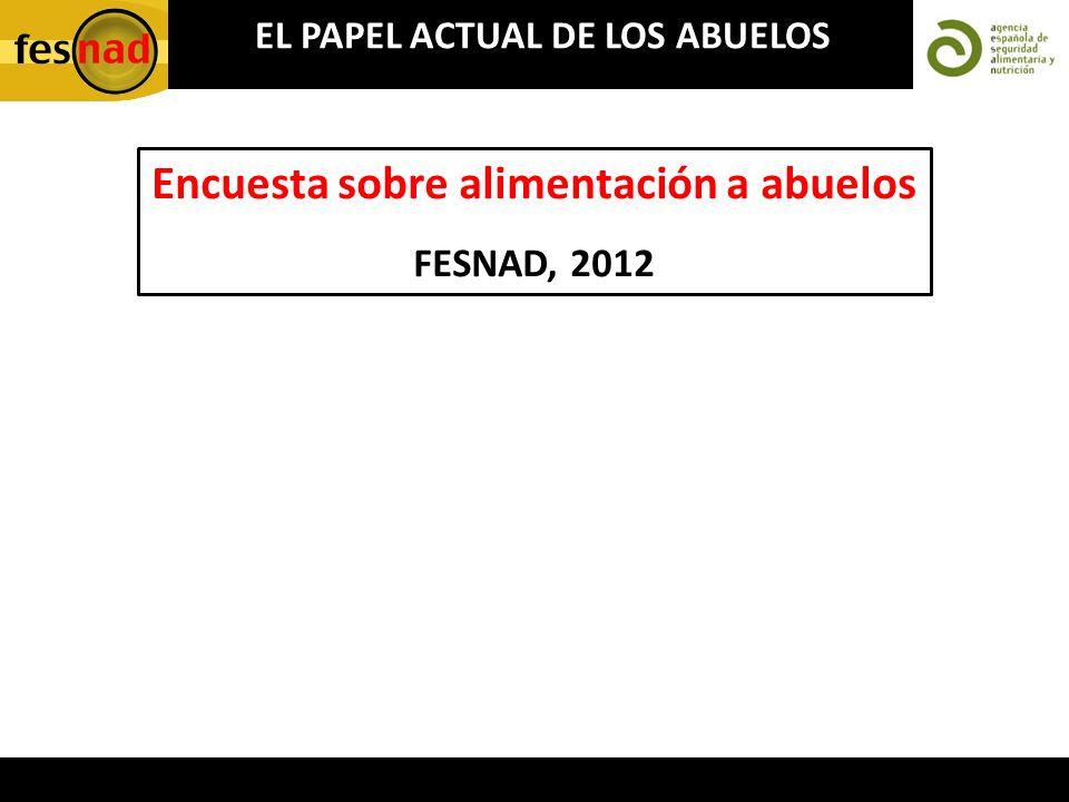 EL PAPEL ACTUAL DE LOS ABUELOS Encuesta sobre alimentación a abuelos FESNAD, 2012
