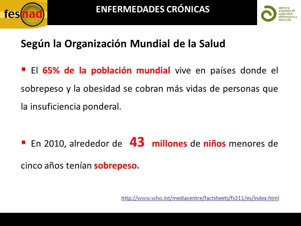 España está a la cabeza de Europa en sobrepeso infantil.