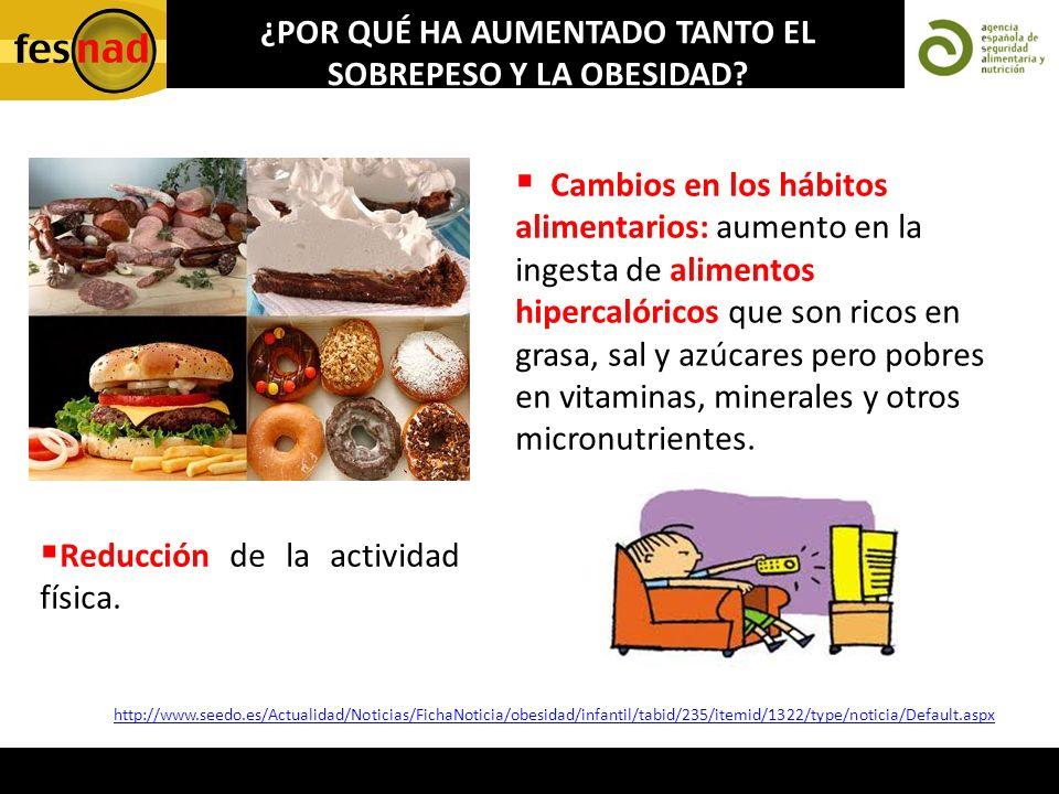 Cambios en los hábitos alimentarios: aumento en la ingesta de alimentos hipercalóricos que son ricos en grasa, sal y azúcares pero pobres en vitaminas