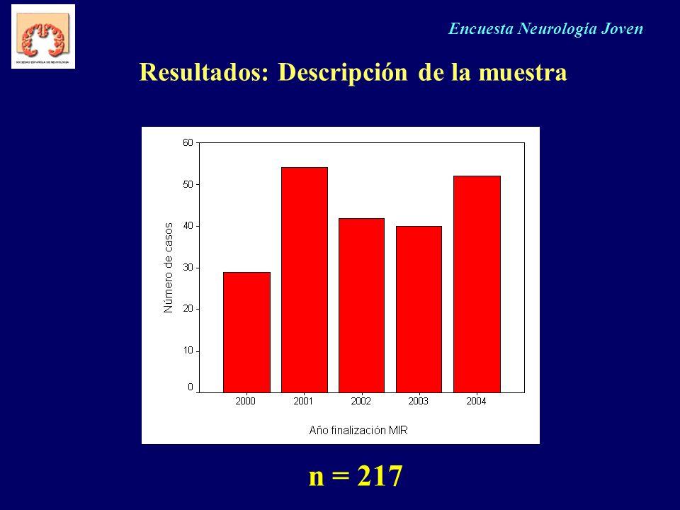 Encuesta Neurología Joven Resultados: Descripción de la muestra n = 217