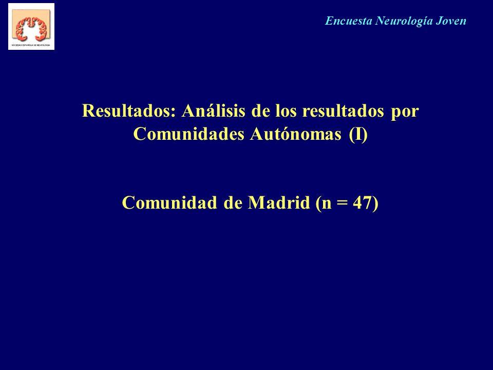 Encuesta Neurología Joven Resultados: Análisis de los resultados por Comunidades Autónomas (I) Comunidad de Madrid (n = 47)