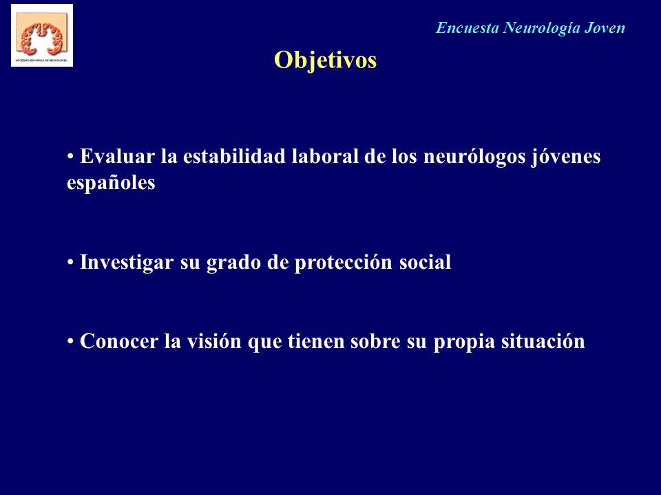Encuesta Neurología Joven Objetivos Evaluar la estabilidad laboral de los neurólogos jóvenes españoles Investigar su grado de protección social Conoce