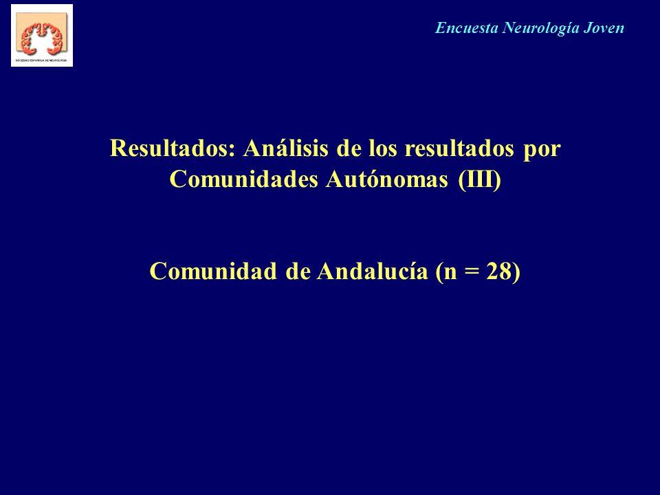 Encuesta Neurología Joven Resultados: Análisis de los resultados por Comunidades Autónomas (III) Comunidad de Andalucía (n = 28)