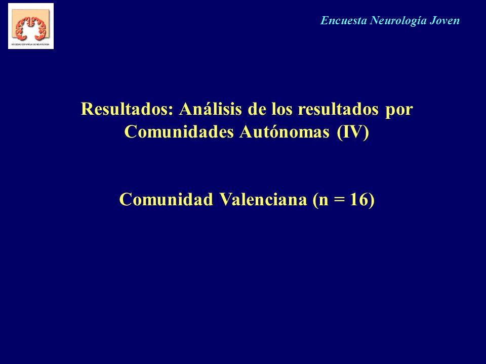 Encuesta Neurología Joven Resultados: Análisis de los resultados por Comunidades Autónomas (IV) Comunidad Valenciana (n = 16)