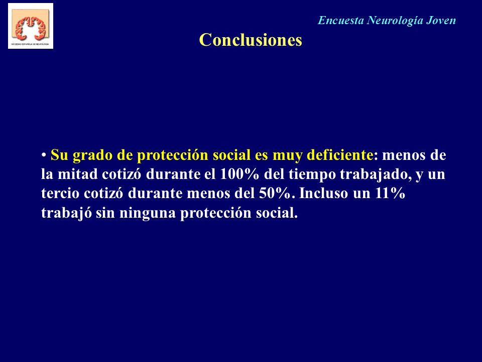 Encuesta Neurología Joven Conclusiones Su grado de protección social es muy deficiente: menos de la mitad cotizó durante el 100% del tiempo trabajado,