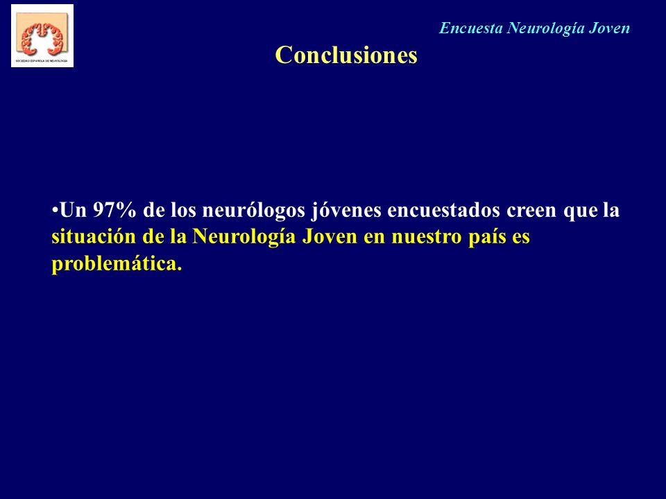 Encuesta Neurología Joven Conclusiones Un 97% de los neurólogos jóvenes encuestados creen que la situación de la Neurología Joven en nuestro país es p